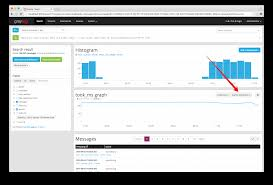 How To Make A Relative Frequency Table Dashboards U2014 Graylog 2 3 0 Documentation