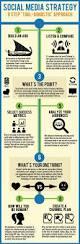 Plan Social Media 26 Best Social Media Marketing Plan Images On Pinterest Social