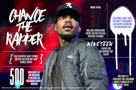 the evolution of chance the rapper billboard