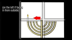 how to light chanukah candles simply jewish lighting the menorah youtube