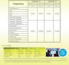 fees structure and courses vignan university guntur