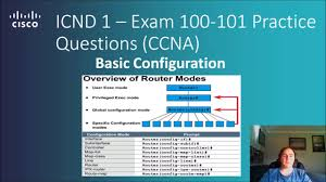 Cisco Route Map by Cisco Icnd 1 U2013 Exam 100 101 Basic Configuration Practice Questions