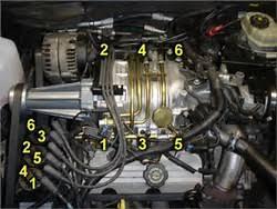 1998 f150 spark plug wiring diagram 2003 duramax battery diagram