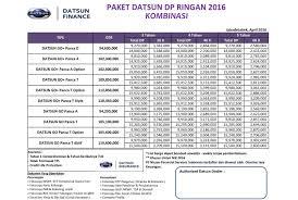 nissan finance service indonesia promo harga datsun