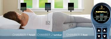 6 chamber air bed 6 chamber air mattress air chamber bed