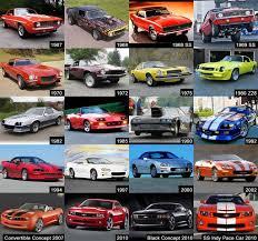 evolution of the chevy camaro evolution chevrolet camaro auto chevrolet camaro