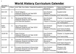 the 25 best curriculum mapping ideas on pinterest self