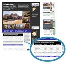 three types of open house real estate flyers for lenders