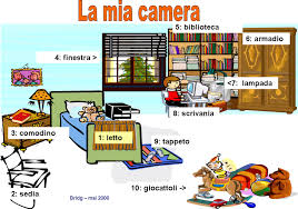 ma chambre a coucher vocabulaire ma chambre italien