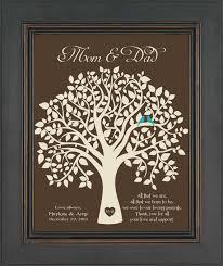 hochzeit geschenk für eltern braut und bräutigam - Hochzeitsgeschenk Eltern