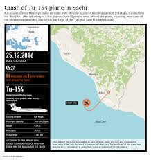 Putin S Plane by Putin Declares Dec 26 Day Of National Mourning Over Russia U0027s Tu
