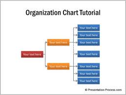 how to organize chart examples sample nonprofit organizational
