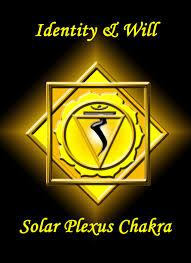 solar plexus chakra location solar plexus functions cinnamon crow
