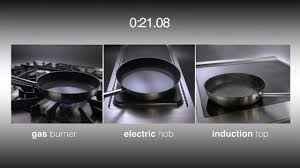 Induction Cooktop Vs Electric Cooktop Which Appliance Cooks Faster Induction Burner Or Electric Hob