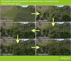 What Does A Landscaper Do by Landscaper A Tool For Procedural Foliage Placement Unity Community