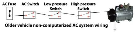 car ac compressor clutch ricks free auto repair advice ricks