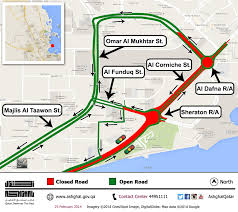 Doha Map Ashghal Announces Temporary Closure From Sheraton R A To Post