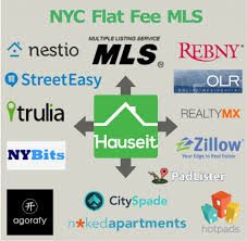 fsbo nyc list fsbo in nyc and save six percent hauseit nyc