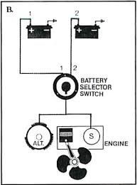marine battery system wiring part i dolphin marine service