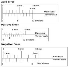 vernier calipers and gauge