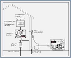 changeover switch wiring diagram generator jmcdonald info