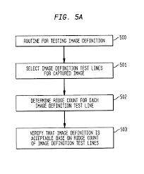 la quote definition patent us6983062 fingerprint scanner auto capture system and