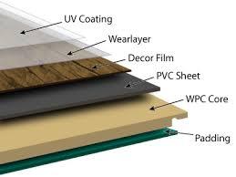 how about ferma flooring luxury vinyl flooring ferma flooring