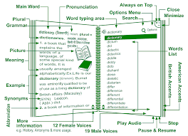 hindi english dictionary free download full version pc english hindi talking dictionary free download latest version for