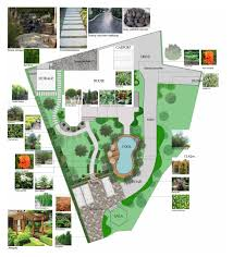 Landscape Floor Plan by Landscape Garden Landscape Design Advice Creating Natural