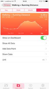 yards to meters macfilos home activity app changing walking distance from