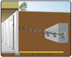 Basement Foundation Repair Methods by Bowed Wall Repair Ia Wall Anchor Systems Ia Free Estimates
