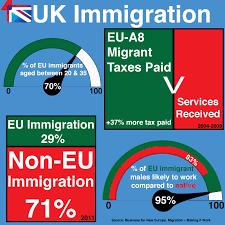 eu facts figures may 13 derek deedman