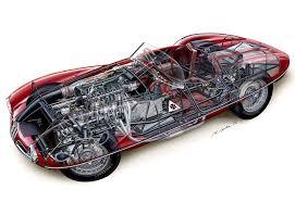 1952 alfa romeo 1900 c52 disco volante touring spider