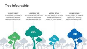 20 amazing modern powerpoint presentation templates the