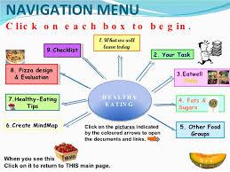 healthy eating diet plan uk u2013 diet plan