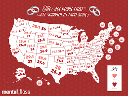 The United States Midwest Region Map by At What Ages Do People First Get Married In Each State Mental Floss