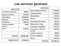 plan comptable fourniture de bureau le bilan financier ppt télécharger