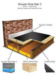 sound dening floor mats meze
