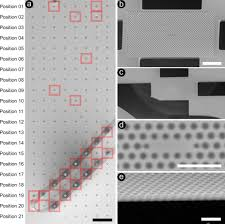 Dna Mapping Engineering And Mapping Nanocavity Emission Via Precision