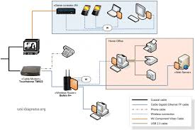 best home network design home wireless network design home network design home wireless