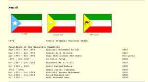 Oromo Flag Oromo Are Ethiopia Trojan Horse Forget About Word Somalia Page 5