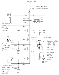 design and testing of three earthing systems for micro grid