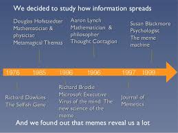 Virus Of The Mind The New Science Of The Meme - clustering analysis and visualization of social media big data by br