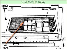 1994 jeep grand cherokee fuse box location wiring diagram simonand