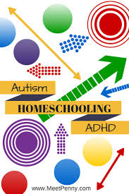 best 25 add adhd ideas on adhd adhd and what