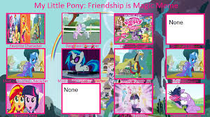 Mlp Fim Meme - mlp fim meme my way by britishgirl2012 on deviantart