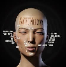 piercinguri online piercing mmorpg online galleries