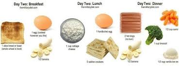 the 3 day military diet people report losing 10 lbs or more in a