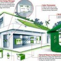 energy efficient house design astonishing most efficient home design ideas best inspiration