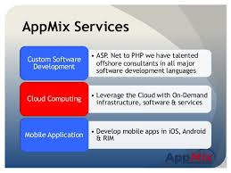 appmix overview simplifying it software outsourcing services u0026 offs u2026